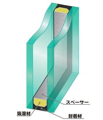 ペアガラス構造