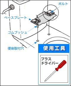 図解 固定プレート設置