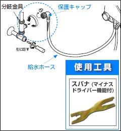 図解 分岐金具設置
